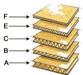 corrugate_box_diagram